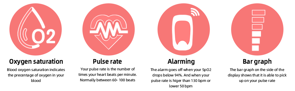 Pulse Oximeter with Respiration