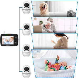 baby monitor with mutil camera