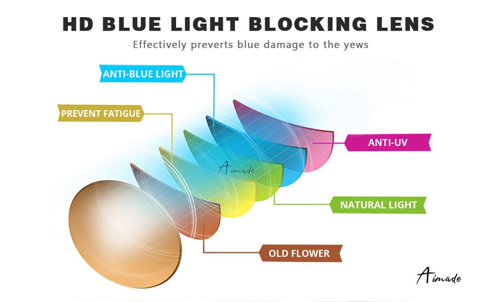 HD Bule Light Blocking