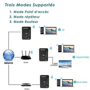 WLAN-Verstärker 5G Access Point