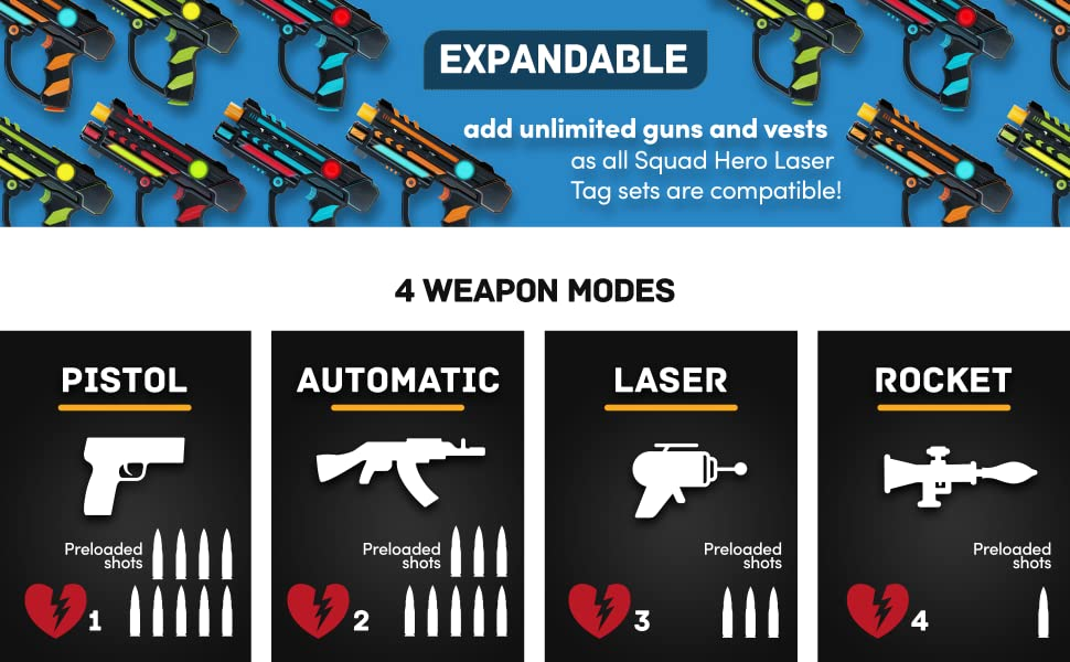 4 Weapon Modes
