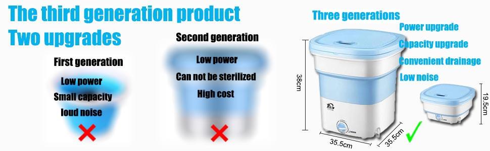 washing machine 7kg fully automatic