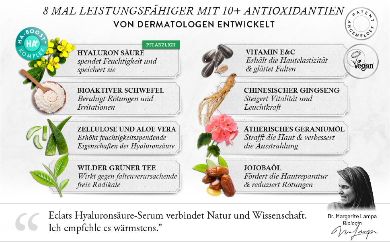 Hyaluronic Acid Serum