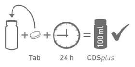 cdsplus activation, cdl, aquarius pro life