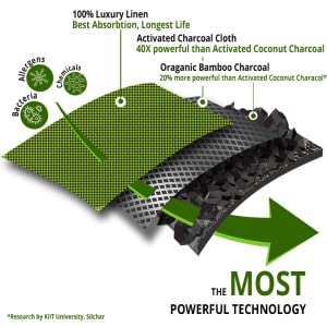 3 Layer Technology