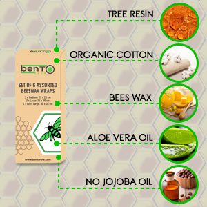 bento ryte, bentoryte, ecological products, beeswax wraps, natural ingredients, food storage,natural