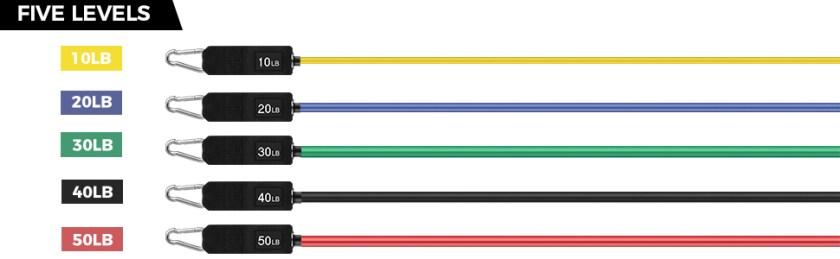 home workout resistant bands resistance bands with handles set fitness bands resistance band set