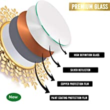 High Definition Glass & Color Fade Protective Layer