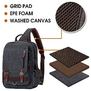 sling backpack's details