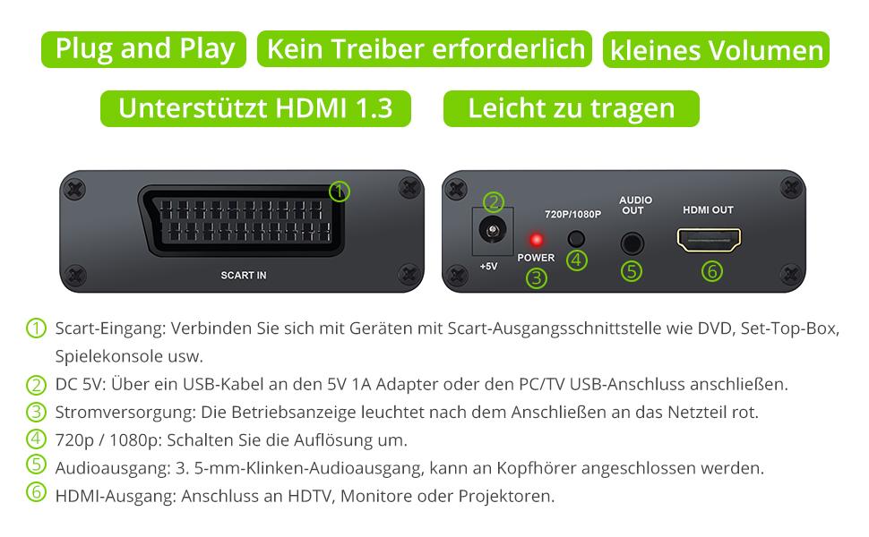 Scart zu HDMI
