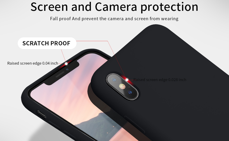 Screen adn Camera protection