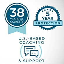 38 Years of Quality. 5 Year Protection. US Based Coaching