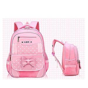 Backpack Side Display