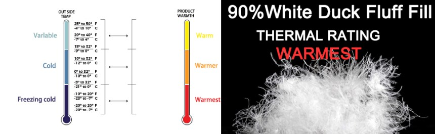 down jacket thermal rating warmest