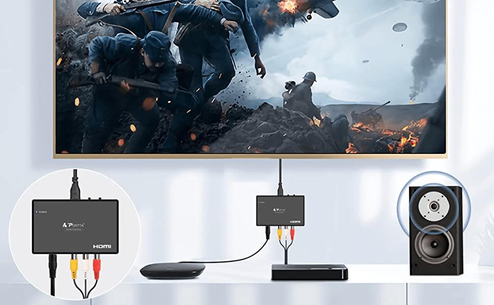 PORTT Composite / S-Video auf HDMI Konverter