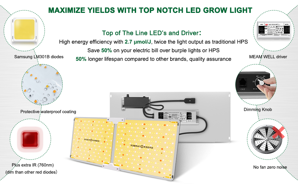 SF-2000 Full Spectrum for indoor plants Dimmable LED Grow Lights Indoor Plants Growing Lamp