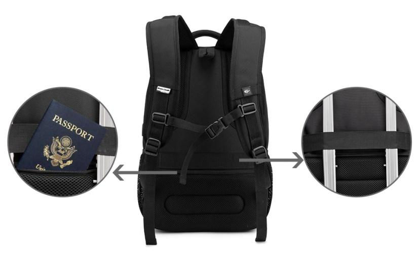 Luggage Strap & Anti Theft Pocket