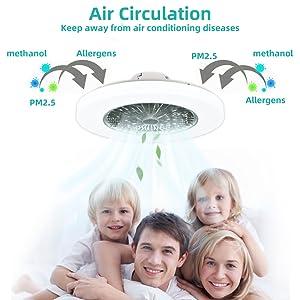 Fast air circulation