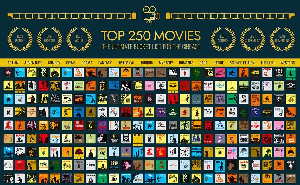 movie bucket list film poster