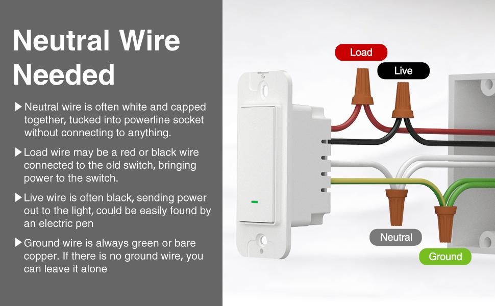 Gosund Smart switch Netural Line Needed