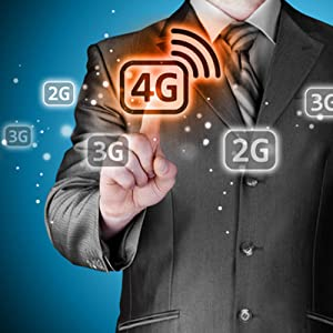 4G LTE SIM Card Router