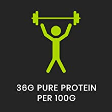 36G Pure Protein