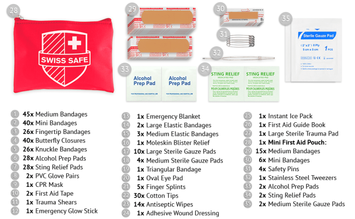 List of First Aid Items