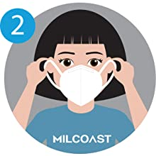 milcoast disposable face mask instructions how to put on step 2