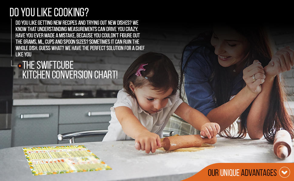 Do You Like Cooking? You Need The SwiftCube Kitchen Conversion Chart