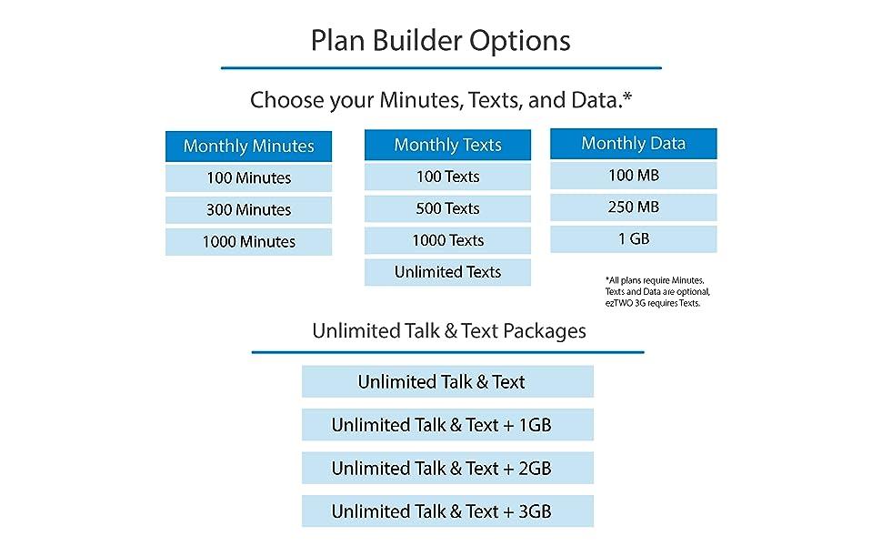 snapfon, snapmobile, mobile, sos plus, plans, network, wireless, 4g, 3g, senior phone plan, cell