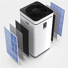 hepa air purifier