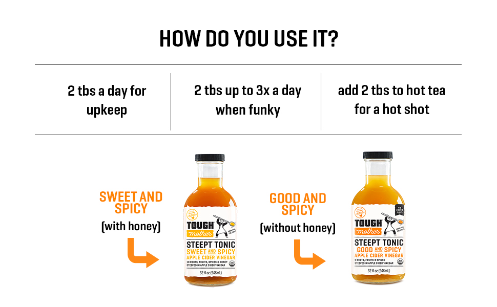 tbs with or without honey