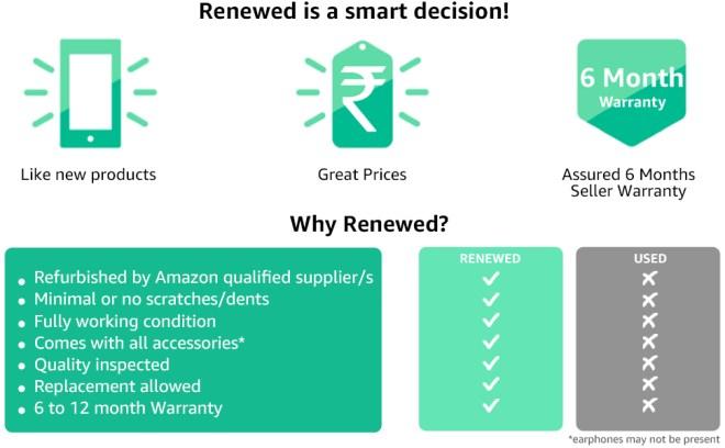 renewed products, renewed items