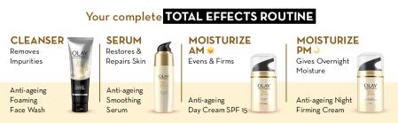 total effects range