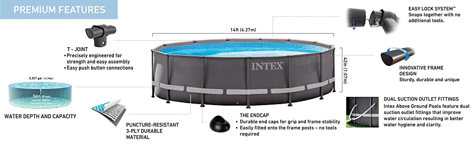 Intex Prism Frame Pool Reviews - Pools and Tubs