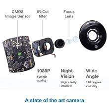 Câmera CMOS 1080p