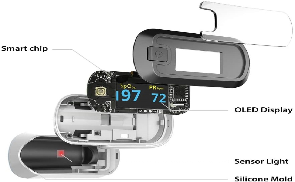 Smart Module design