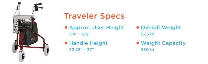 TRAVELER SPECS BANNER