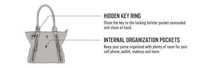 hidden key ring internal organization pockets