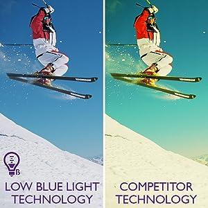 Low Blue Light, Night mode, eye care, BenQ, BenQ monitor, eye care monitor