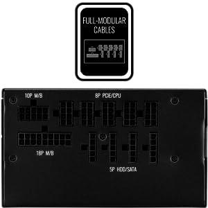 Full-Modular