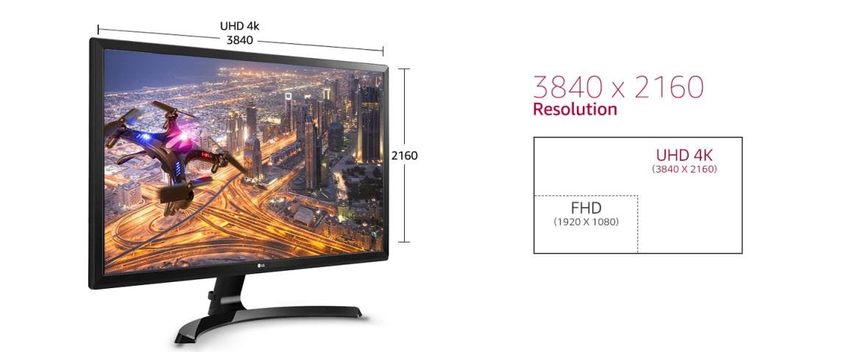 4K UHD Resolution