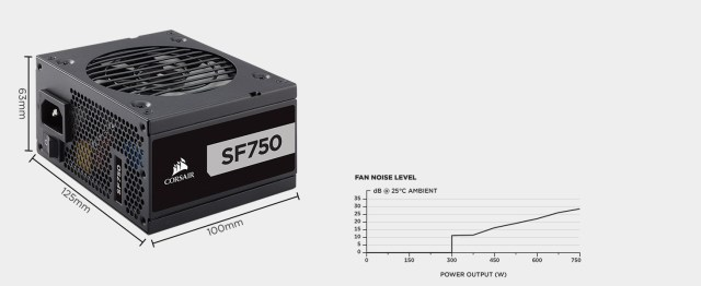 SF Series SF750 — 750 Watt 80 PLUS Platinum Certified High Performance SFX PSU