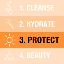 Daily sun and skin care routine: protect skin from uva and uvb rays with facial sunscreen