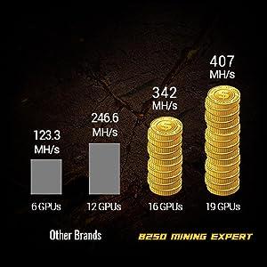 asus b250 mining motherboard Asus B250 Mining Motherboard 7f0bae55 ae02 4b35 988d a1877d3a40e2