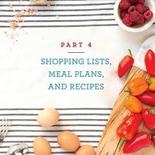 keto shopping lists, keto meal plans, keto recipes