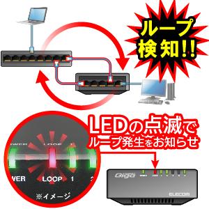 ELECOM  EHC-G05PA-B-K ループ検知機能