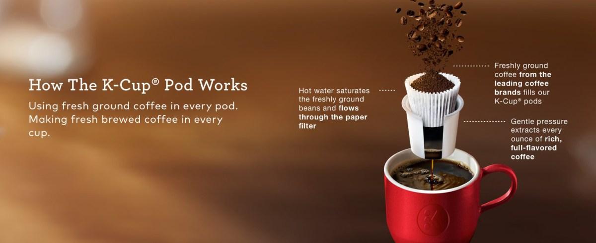 Keurig K-mini Plus, k-mini k15, kmini k10, keurig coffee maker, coffeemaker, coffee machine, kurig