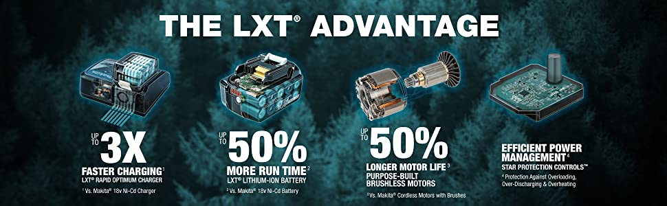 lxt advantage faster charging more run time longer motor life efficient power management star charge