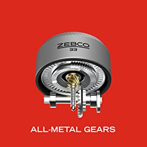 All-Metal Gears